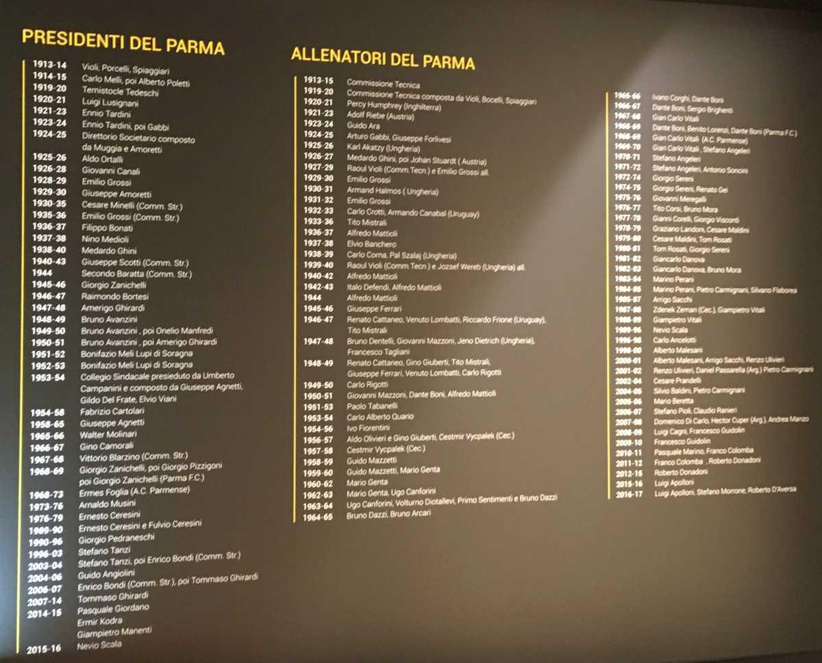 Museo  Parma calcio 1913